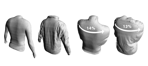 Comparison of Stretch Ratios